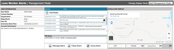 Aspect Link Dashboard Example. Alarm Management. Lone Worker, Home Worker and Process Alarm management and reporting