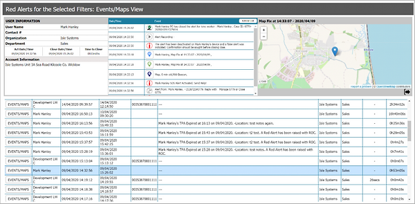 Aspect Link Dashboard Example.SOS Red Alerts. Lone Worker, Home Worker and Process Alarm management and reporting
