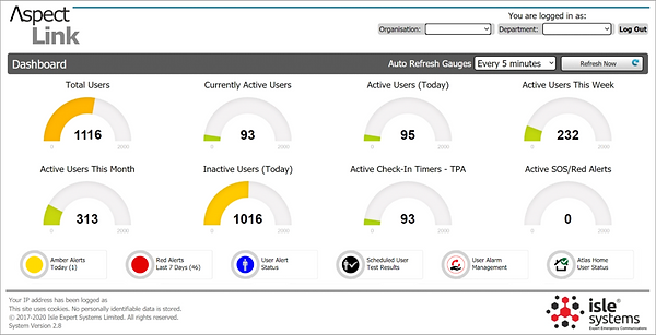 Aspect Link Dashboard Example. Lone Worker, Home Worker and Process Alarm management and reporting