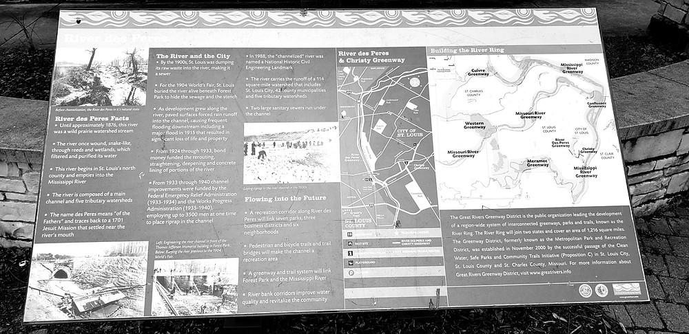 River des Peres Facts