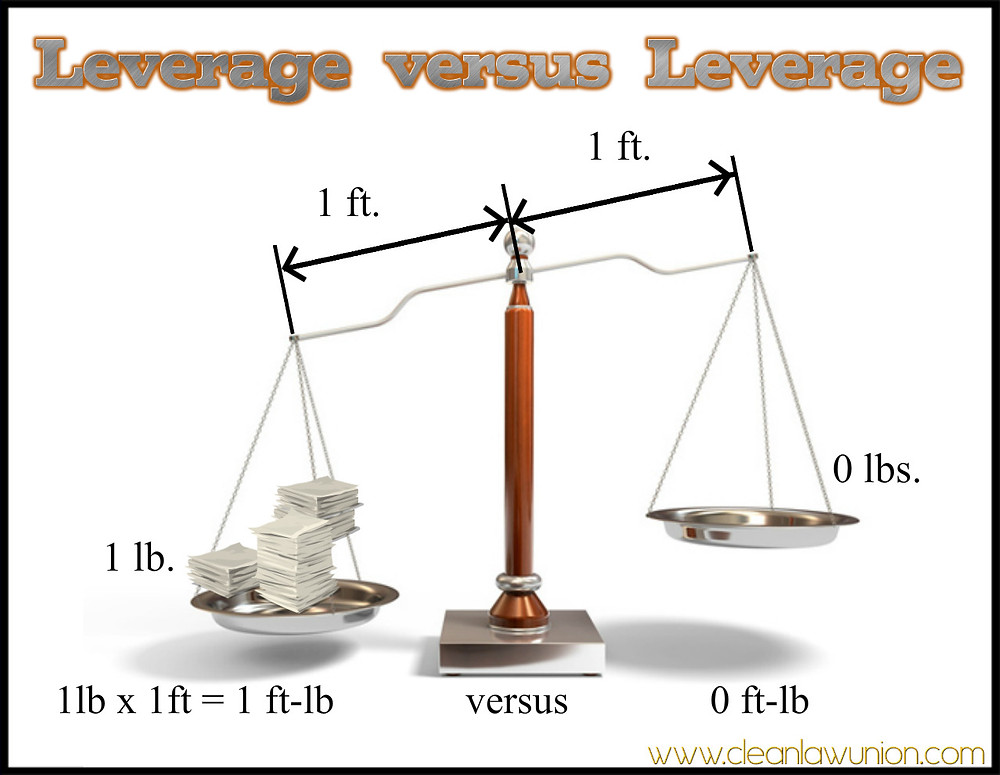 Leverage versus leverage: Does excessive leverage warrant counter-levers?