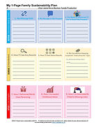 1-Page Family Sustainability Plan