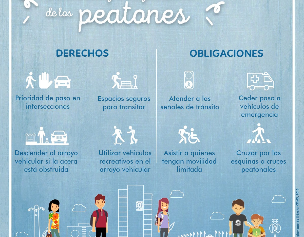 Derechos y obligaciones peatones