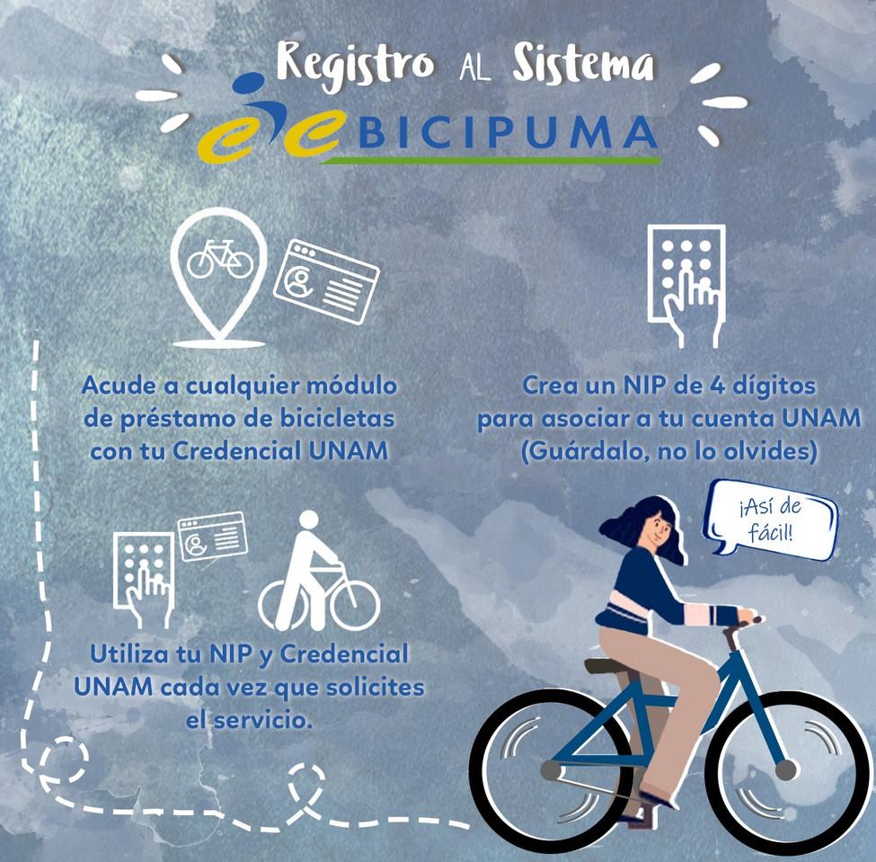 Registro Bicipuma