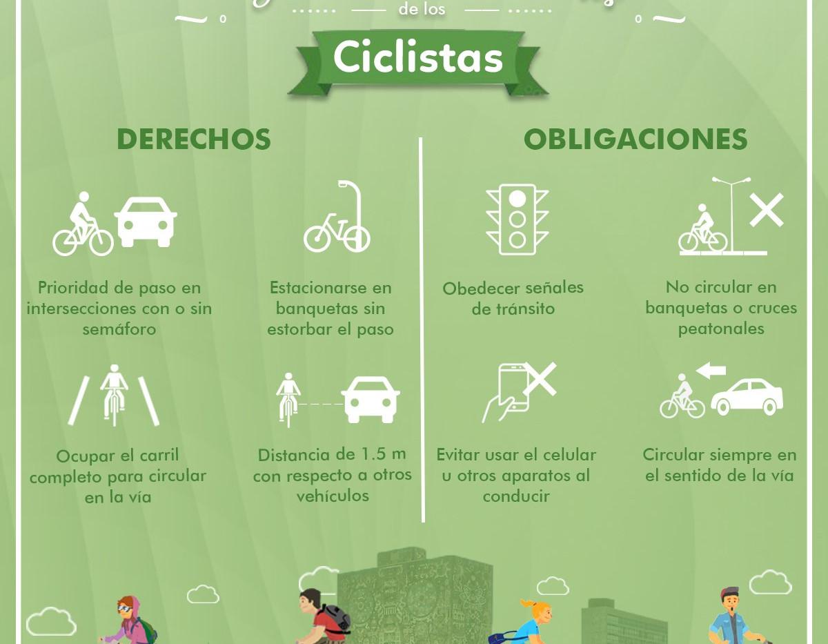Derechos y obligaciones ciclistas