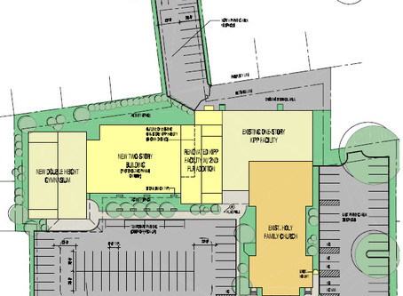 KIPP Academy Feasibility