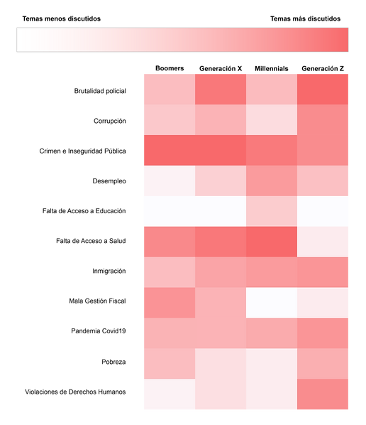 heat map colombia-01.png