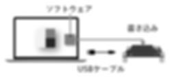 Raspandy PAL オンラインヘルプ_451x200_トランスローダーの概