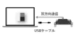 Raspandy PAL オンラインヘルプ_451x200_双方向通信概略図.p