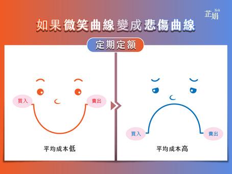 """「定期定額」有訣竅! 小心""""微笑曲線""""也會變""""悲傷曲線""""!"""