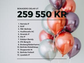 """Bokadero delar ut 259 550 kr till föreningslivet: """"Stor stolthet över årets utdelning"""""""