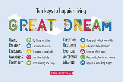 10-ways-to-happiness.jpg
