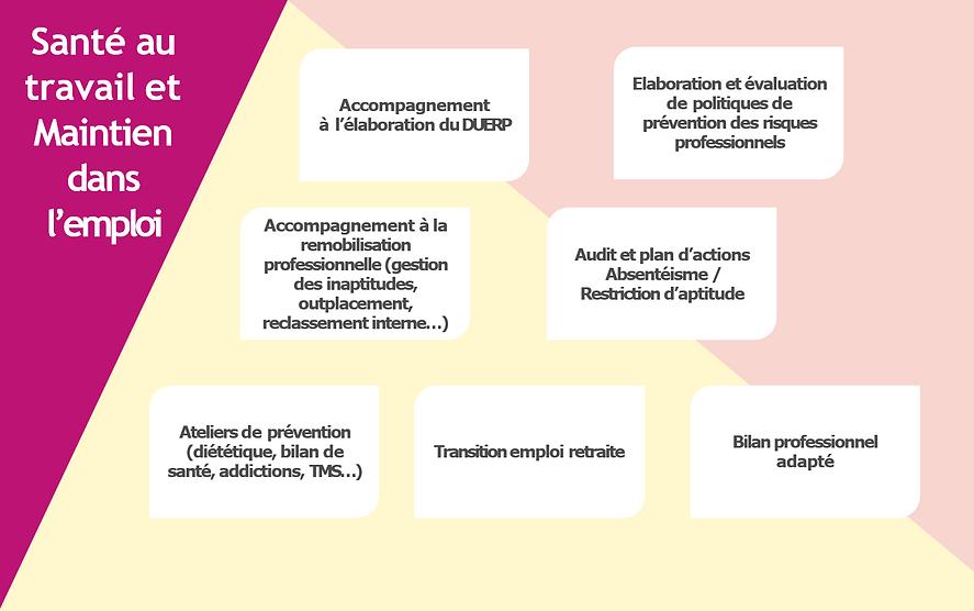 Santé_et_maintien_dans_l'emploi.png