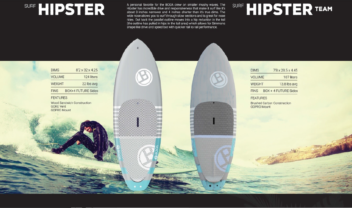 Surf hipster USD1,395