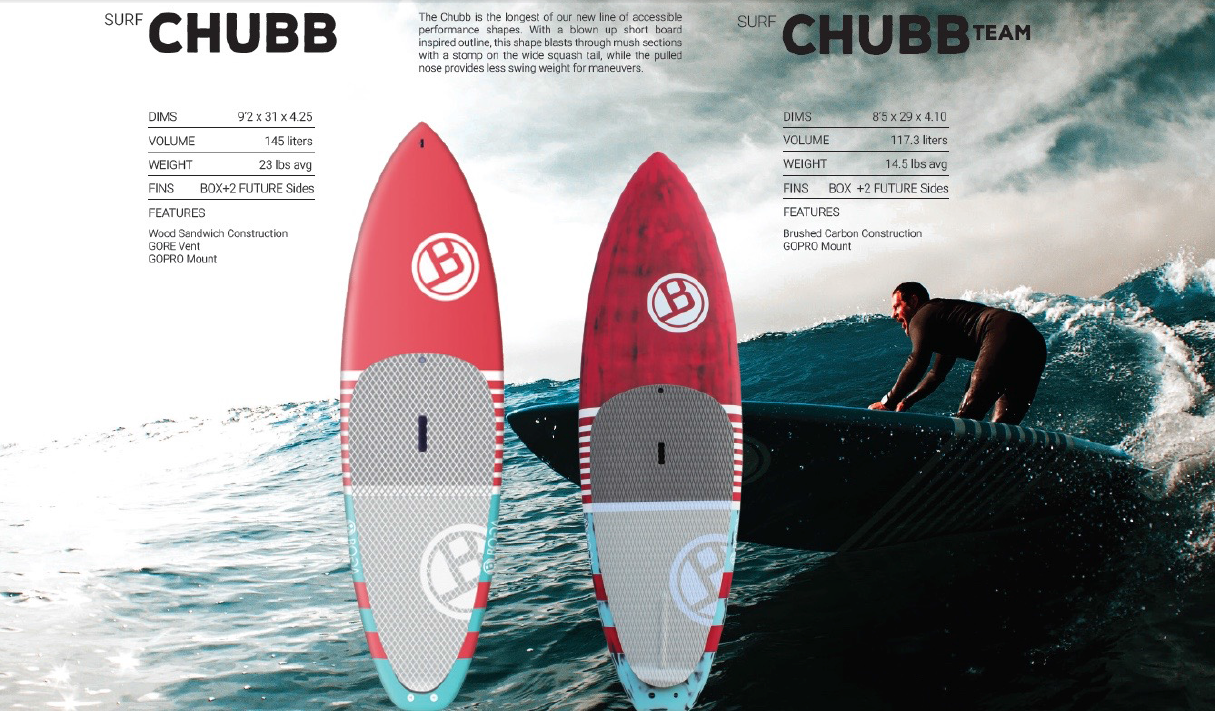 Surf chubb USD1,095