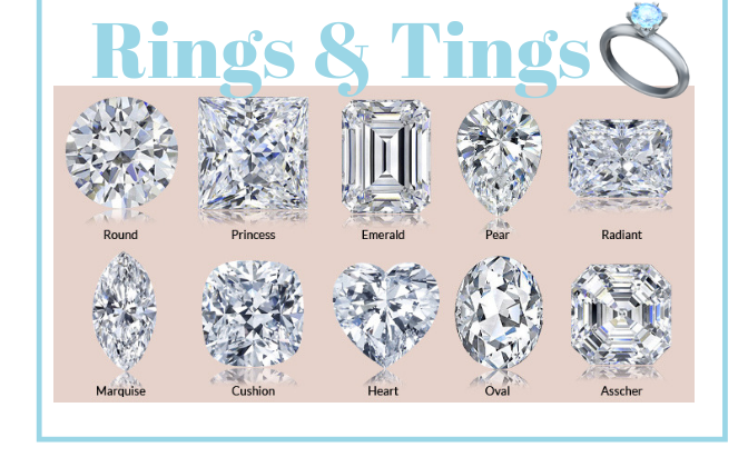 Distinction Wedding Ring Guide