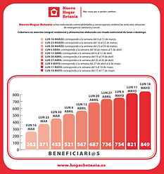 Gráfico_CRECIMIENTO_final6.jpg