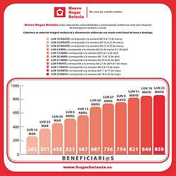 Gráfico_CRECIMIENTO_final7.jpg