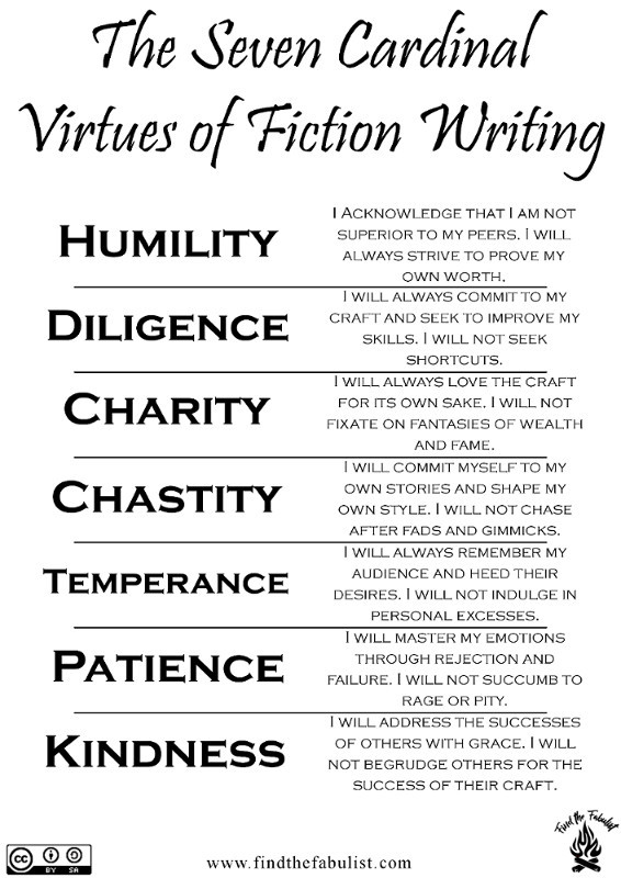 seven virtues of writing