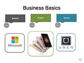 Session 1 -  Topic 3 - Business Basics.j