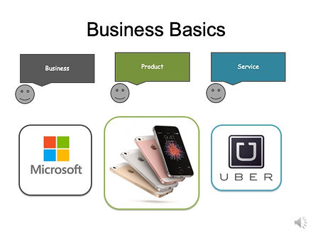 Session 1 -  Topic 3 - Business Basics.j