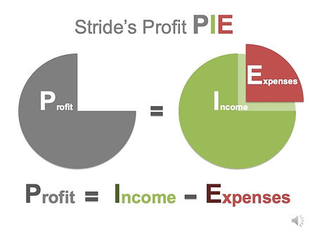 The Profit Pie.jpg