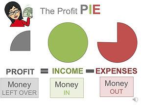 Session 7 The Profit Pie.jpg