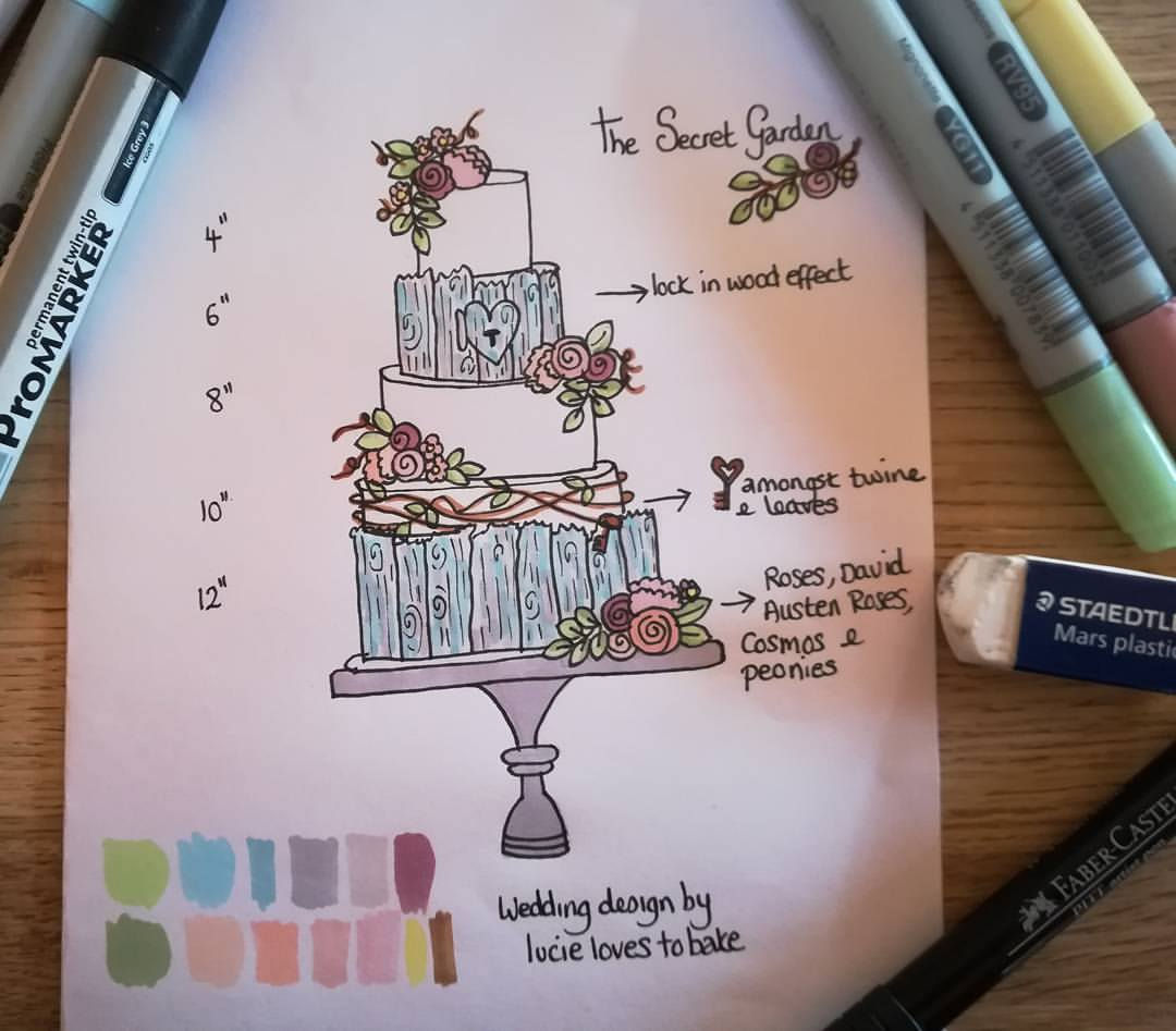 A Z Of Your Wedding Cake