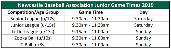 Junior Game Times 2019.PNG