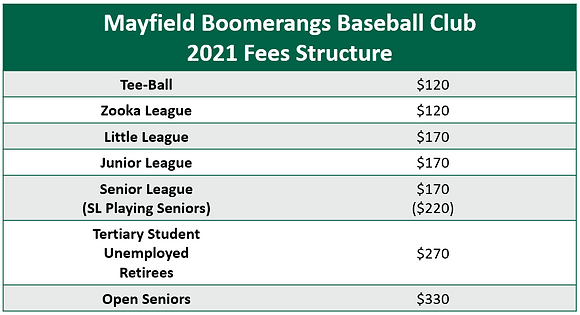 MBBC 2021 Fee Structure.png