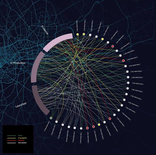 Infographics/Digital
