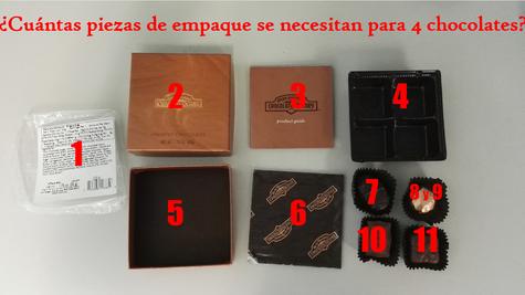 EL MÉTODO DEL CHOCOLATE