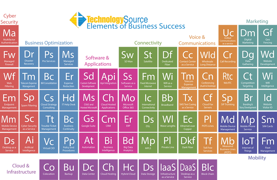 elements website.png
