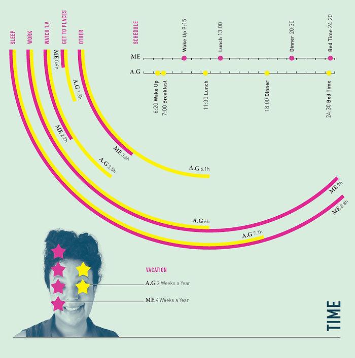 israel_infographics_ronilevit_averageVSme_05.jpg