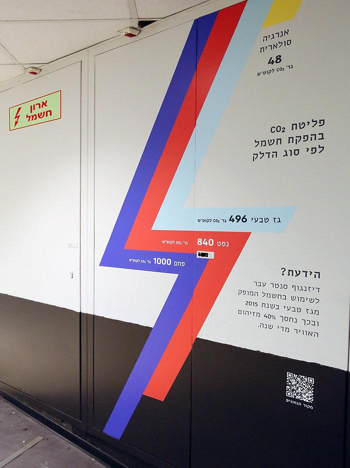 israel_infographics_ronilevit_SpatialDiagram_power.jpg