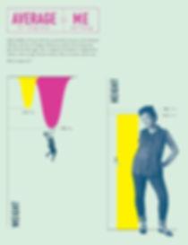 israel_infographics_ronilevit_averageVSme_02.jpg