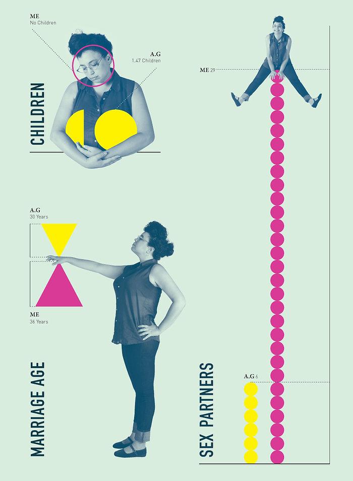 israel_infographics_ronilevit_averageVSme_04.jpg