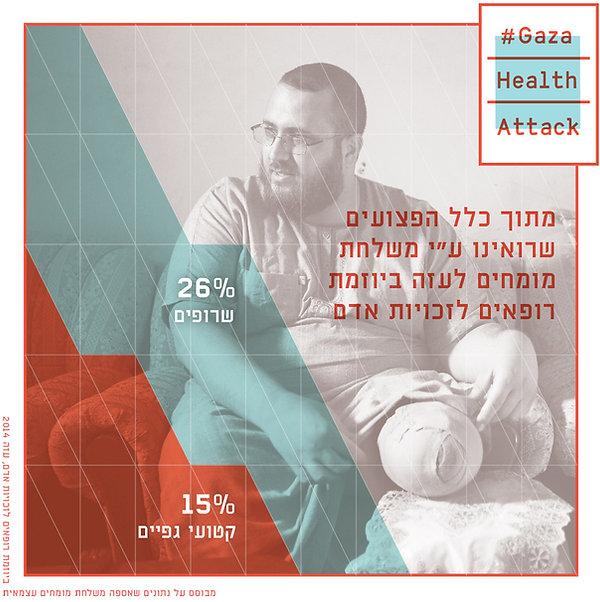 israel_infographics_ronilevit_doctorwithoutborders_01.jpg