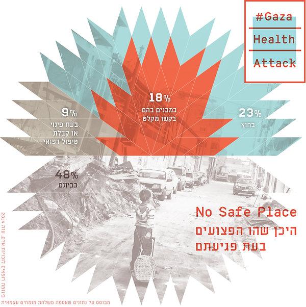 israel_infographics_ronilevit_doctorwithoutborders_02.jpg