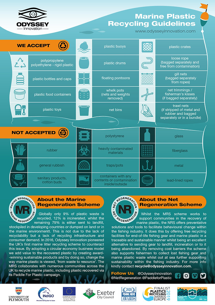 Marine Plastic Recycling Guidelines - Od