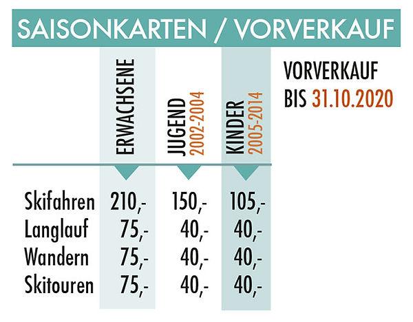 Preise-Postalm-Vorverkauf.jpg