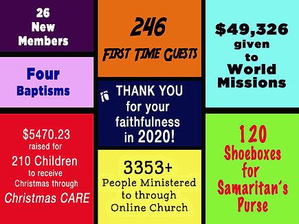 faithfulness stats slide.jpg