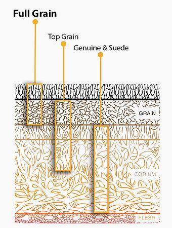 Leather-Grain-3.jpg