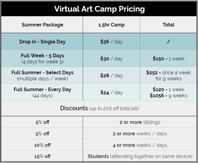Virtual Art Camp Pricing-Summer-2020.PNG