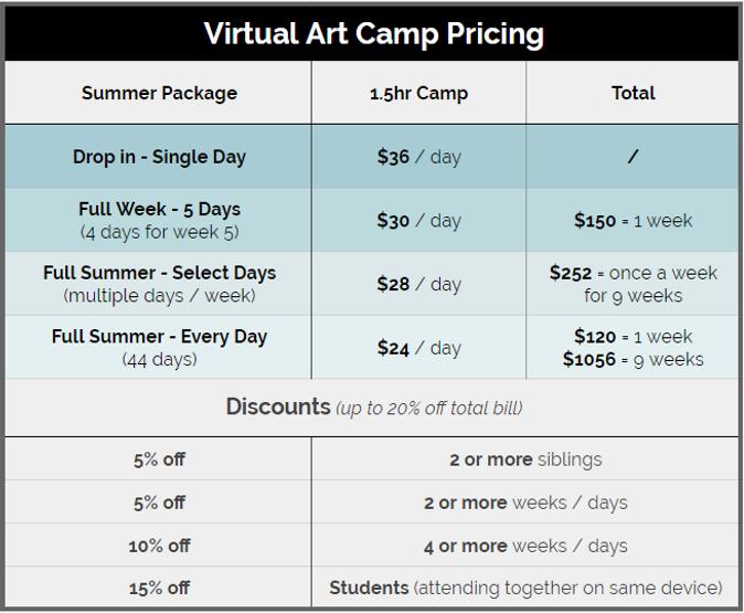 Virtual Art Camp Pricing-Summer-2020.PNG