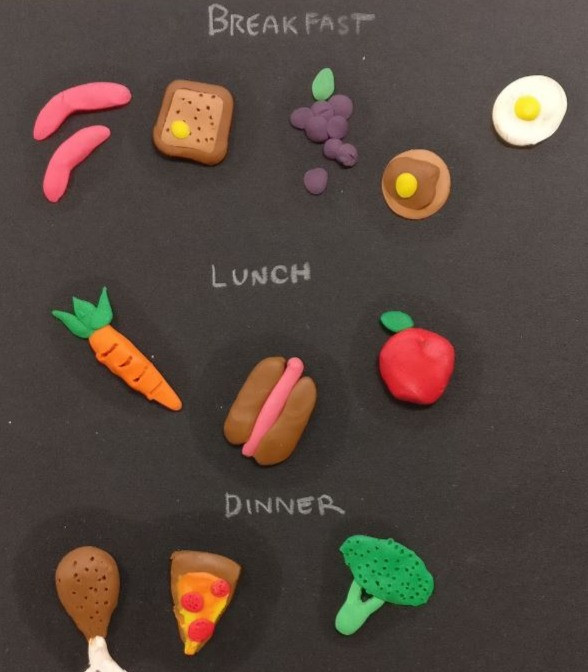 "A black sheet of construction paper with ""breakfast"", ""lunch"", ""dinner"" and ""dessert"" written on it. Under each word are plasticine models of varying foods attributed to that meal of the day."