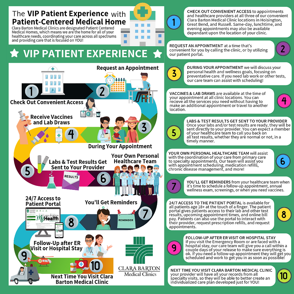 VIP PATIENT EXPERIENCE Infographic.png