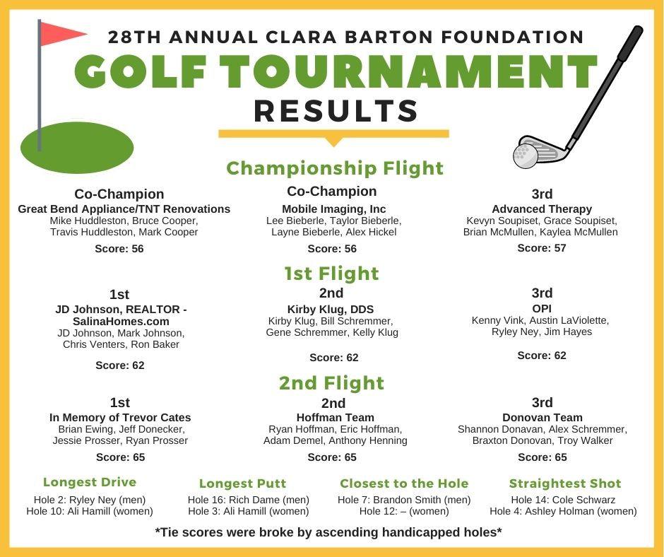 28th Annual Clara Barton Foundation.jpg