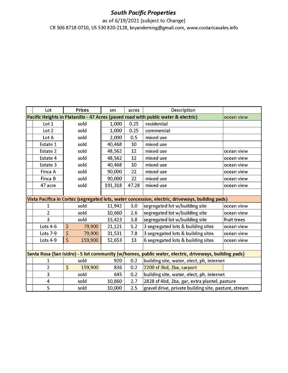 Pricing Summary Realtors_Page_2.jpg