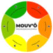 CERCLE-MOUVO.jpg